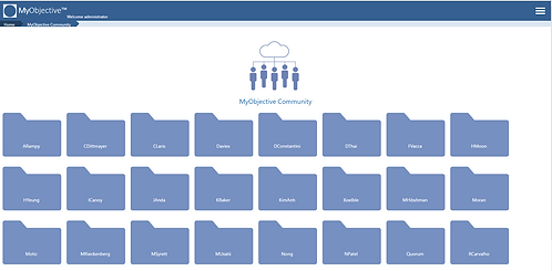 MyObjective.Cloud Personal Account Monthly Subscription