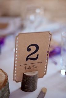 Log Table Name Holder