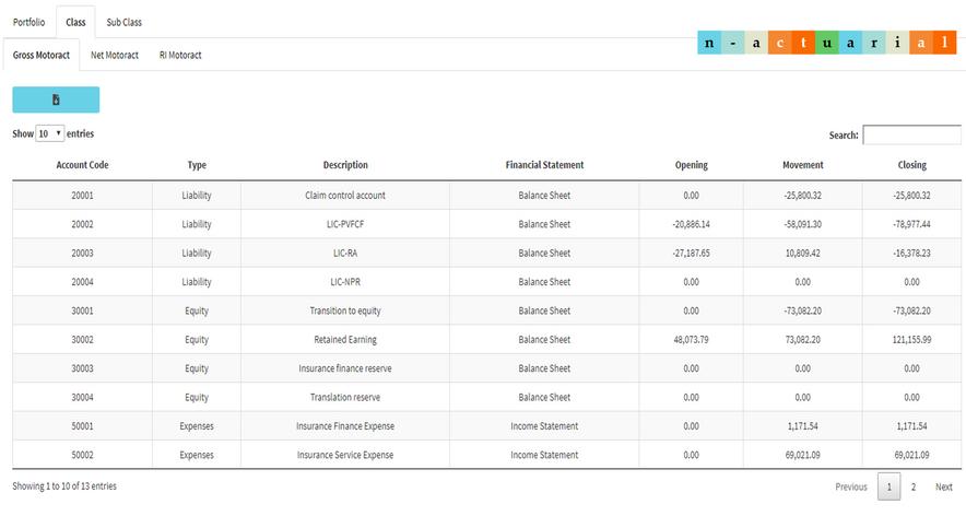 LIC Account - Chart of Accounts