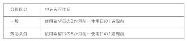 レンタルSAN会員区分.JPG