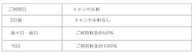レンタルSANキャンセル料.JPG