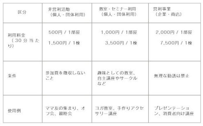 レンタルSAN料金表.JPG
