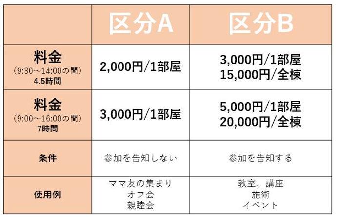 SANレンタル料.JPG
