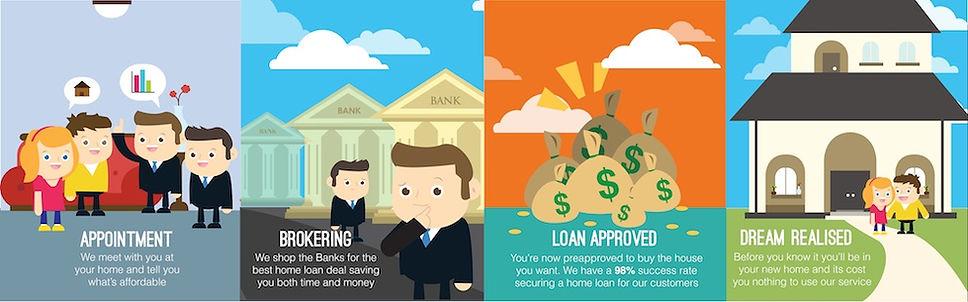 how-mortgage-broker-works.jpg
