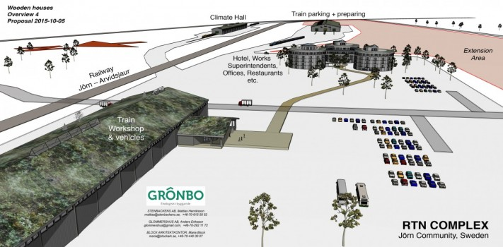 rtn_overview_4_proposal_gronbo_ab_2015-1