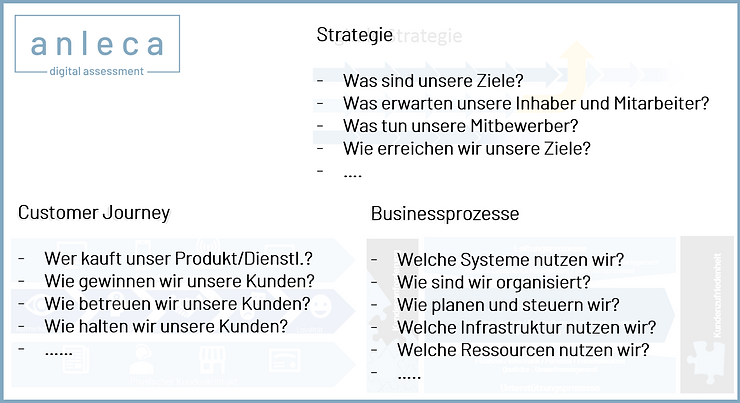 digital assessment - Fragen.png