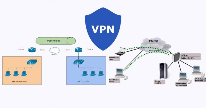 Gráfica de función VPN