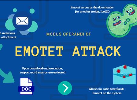 """Camufle de malware """"EMOTET"""" en las actualizaciones de Microsoft Word"""