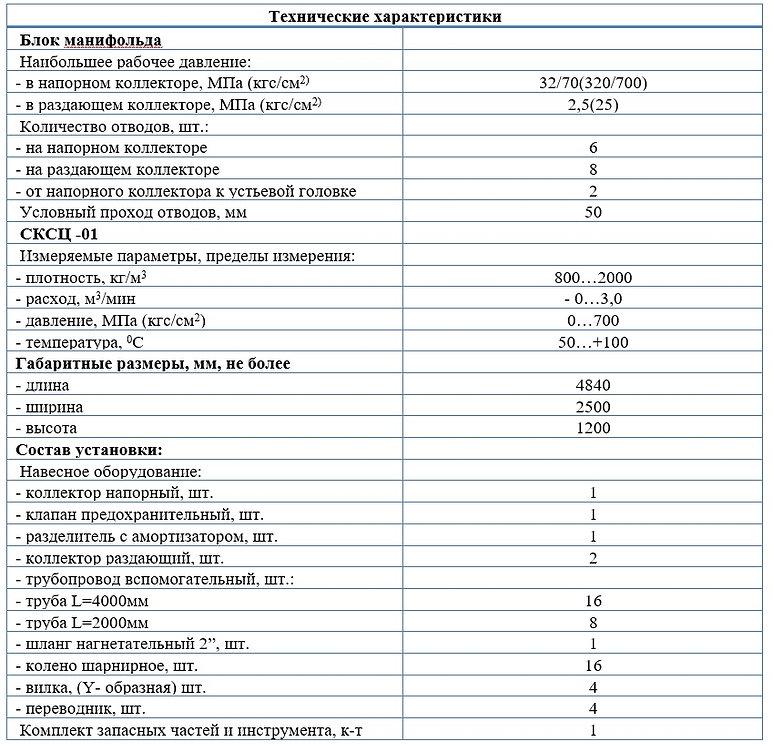 БМ 70 32 навесное оборудование таблица.j