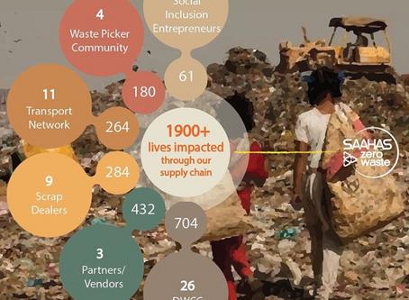 Våre produsenter - Saahas Zero Waste