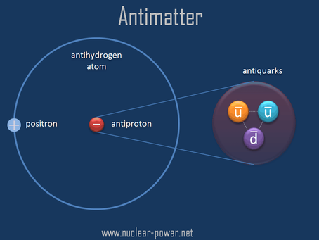 What's the Matter? Antimatter!