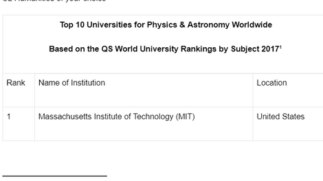 Your Guide to Physics and Aerospace Engineering