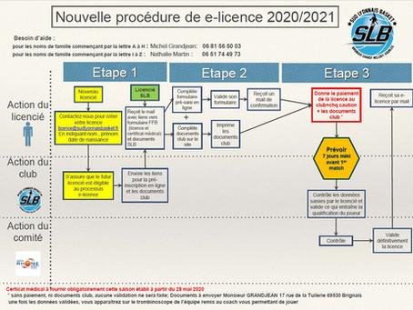 Licence 2020/2021