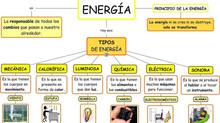 Tema 8_La energía