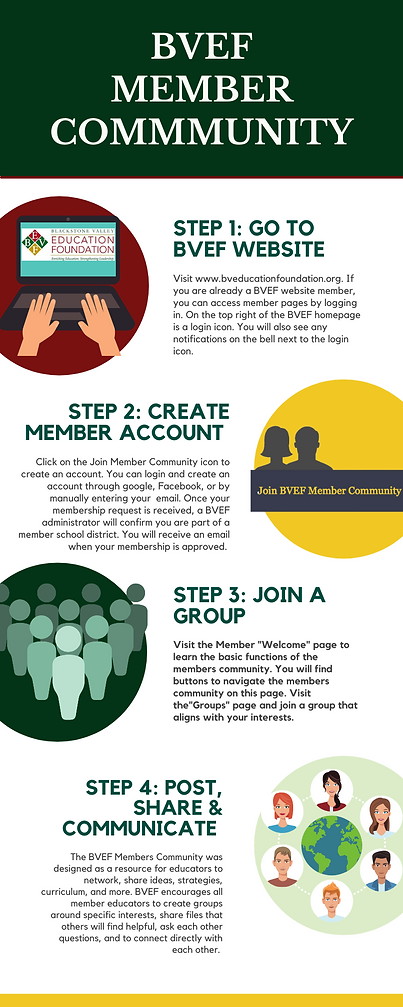 BVEF Member Comm Infographic.png