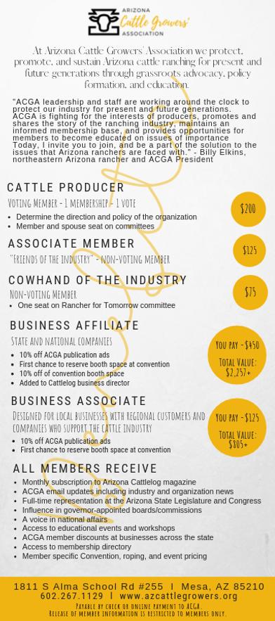 ACGA membership Form.png
