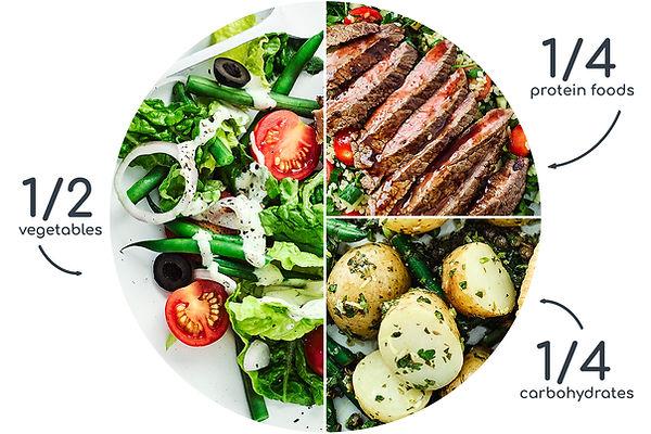 balanced-meal-chart.jpg