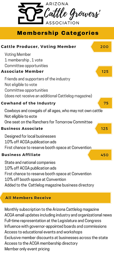 Membership Categories  (1).png