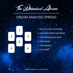 whimsicalspreads-dreamanalysis