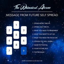 whimsicalspreads-messagefromthefuture