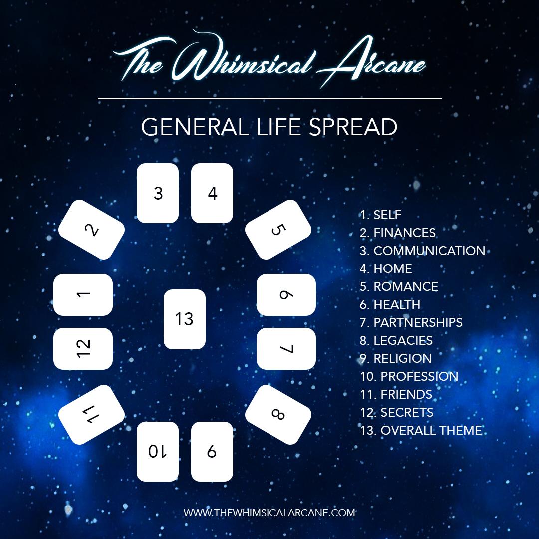 whimsicalspreads-generallife