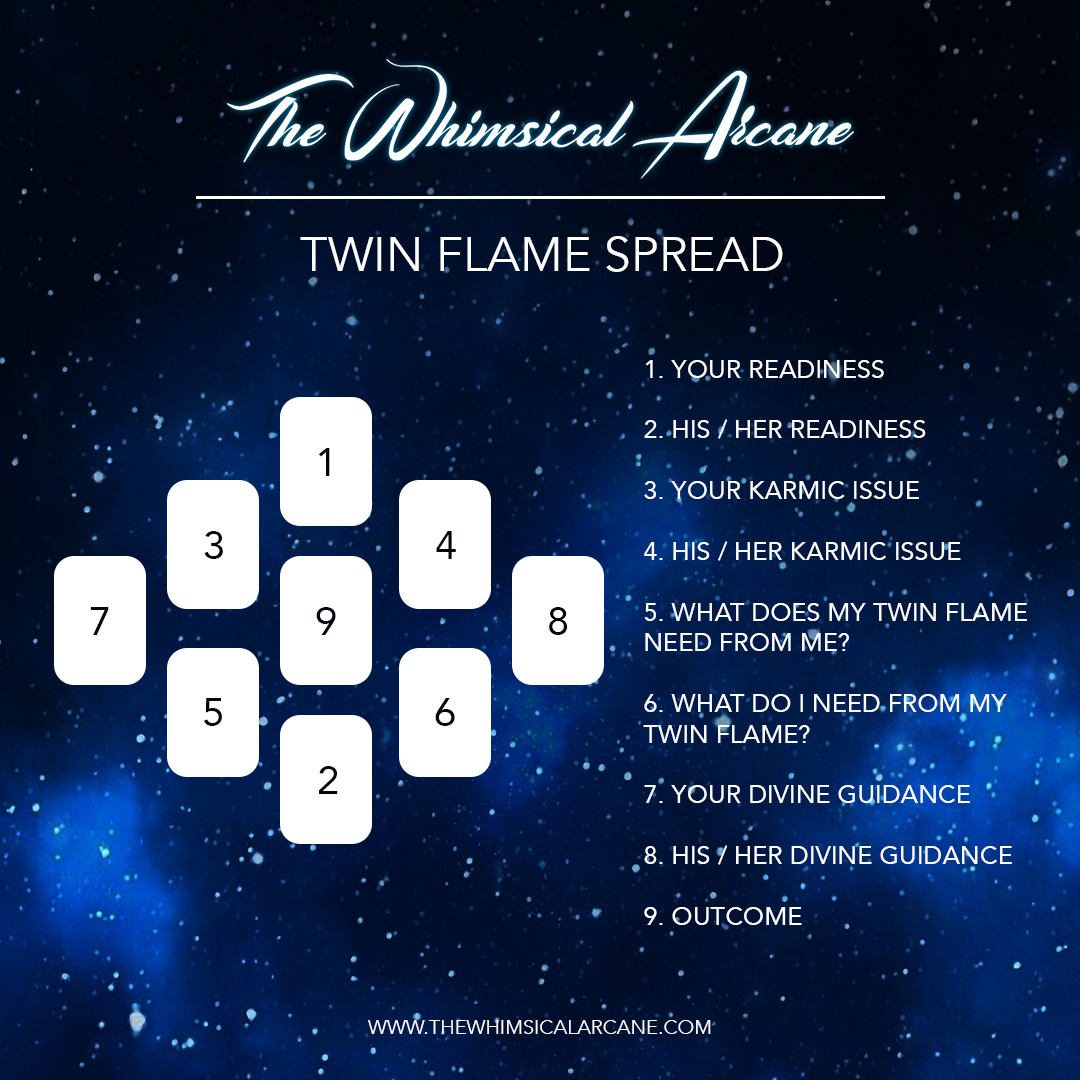 whimsicalspreads-twinflame