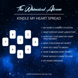 whimsicalspreads-kindlemyheart
