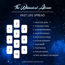 whimsicalspreads-pastlife