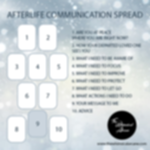 Afterlife Communication Spread