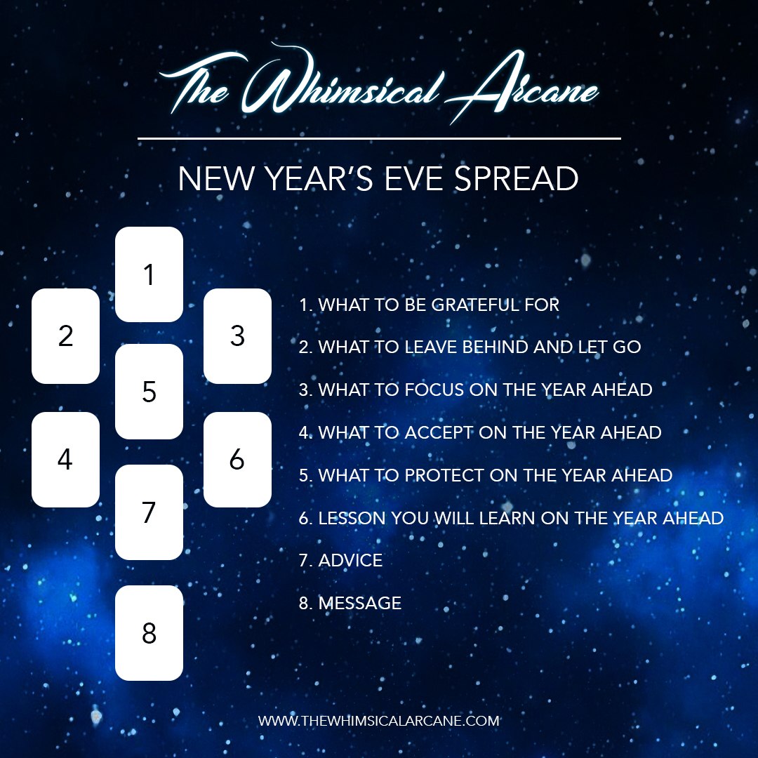 whimsicalspreads-newyearseve