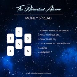 whimsicalspreads-money