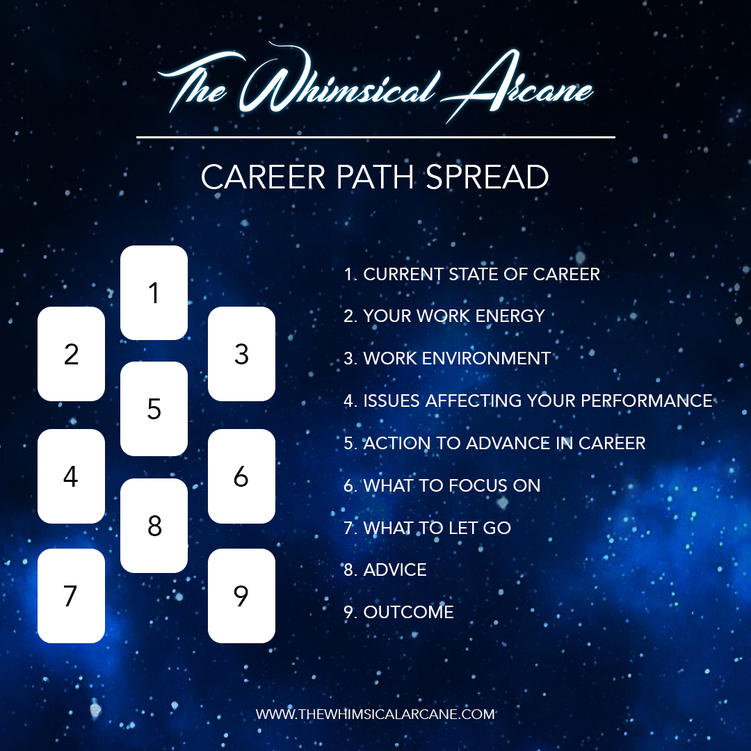 whimsicalspreads-careerpath