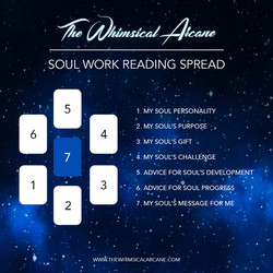 whimsicalspreads-soulwork