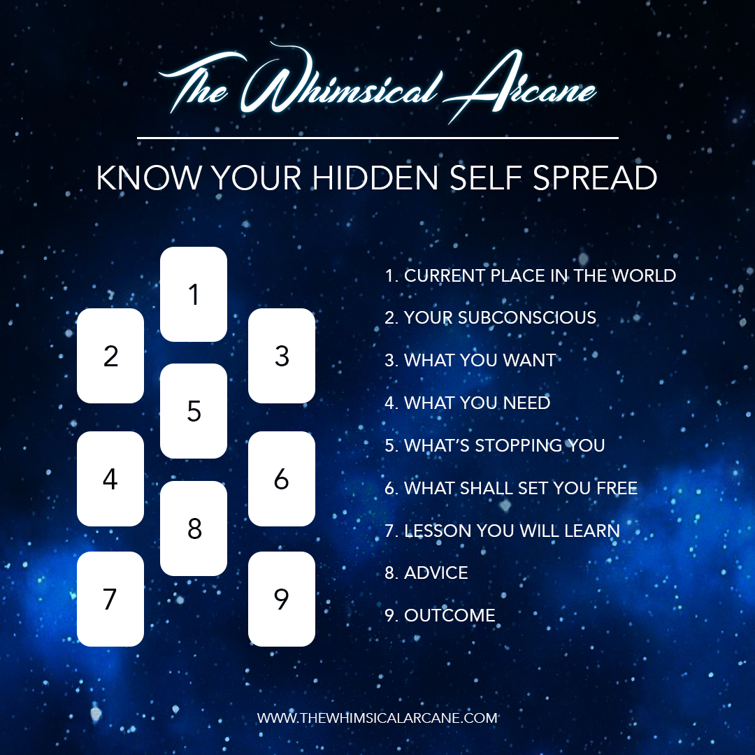 whimsicalspreads-knowyourhiddenself