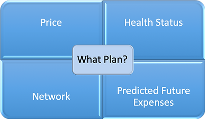 HealthInsurancePlanSelection.png
