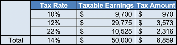 Taxable Income Table V3.png