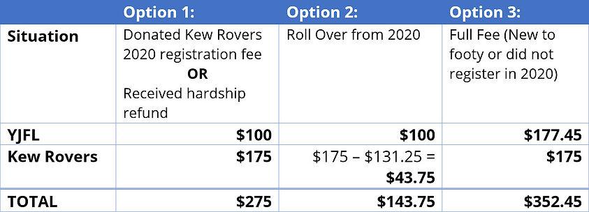 Registration Options 2021.jpg
