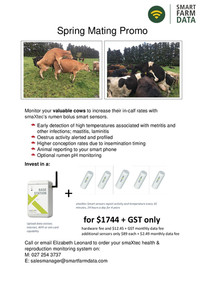 Smaxtec spring mating promotion.