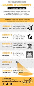 Drama Workshops for Children.png