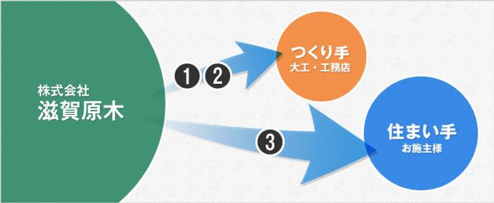vision_image680.jpg