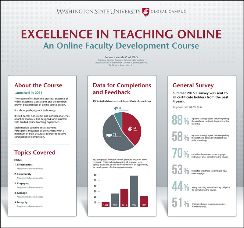 Excellence in Teaching Online