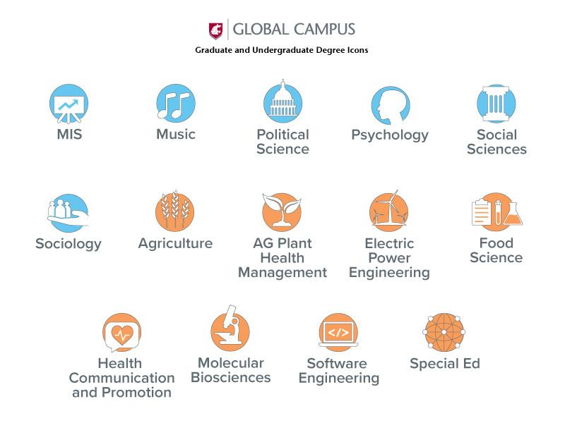 Grad and Undergrad icons