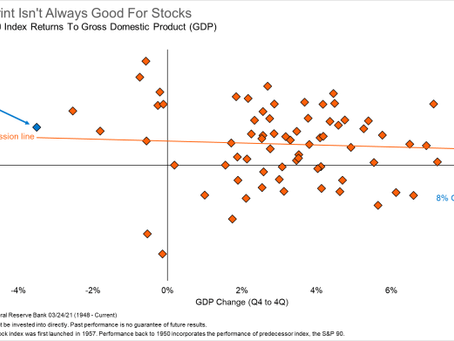 Why Big GDP Prints Aren't Always Good For Stocks