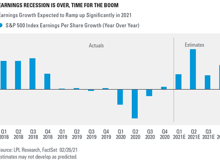 Here Comes The Earnings Boom