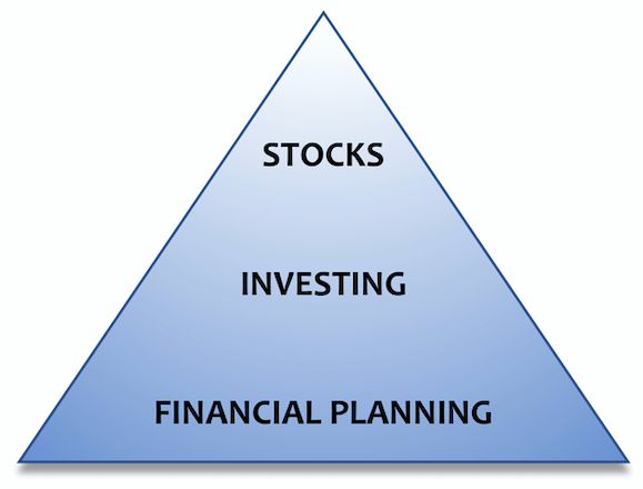 Financial Planning Pyramid.png