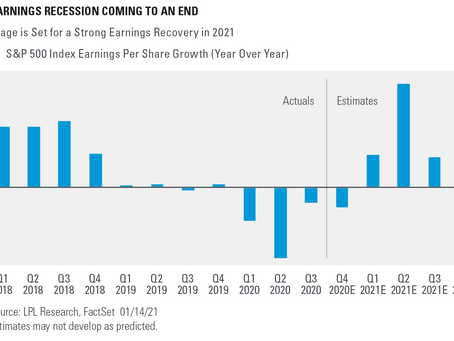 Earnings Recession Is Likely Over