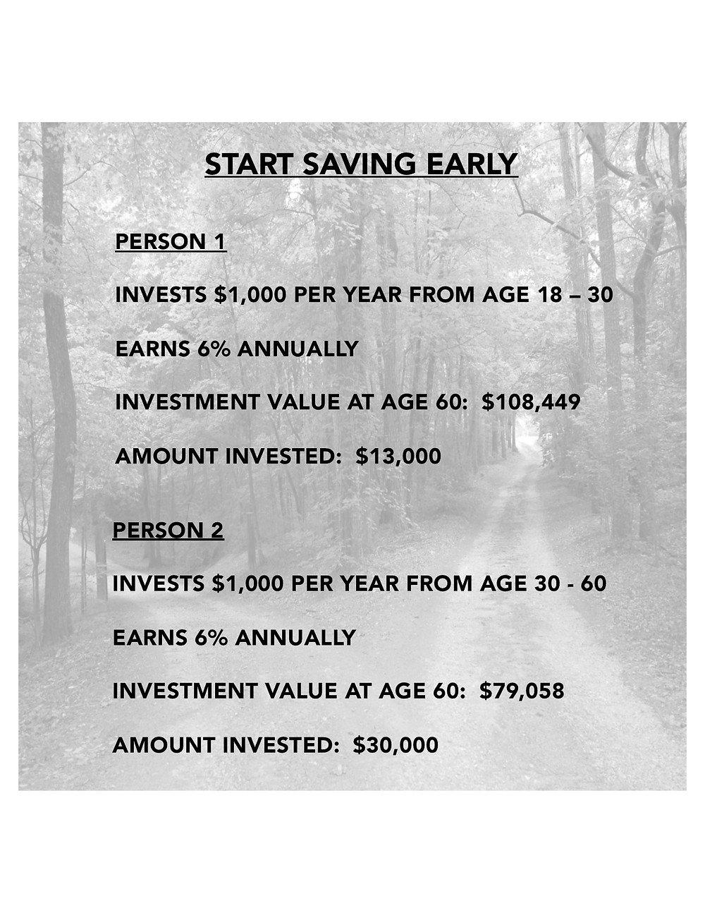 The power of compound interest, and the power of saving early. Strategies for teaching financial literacy.