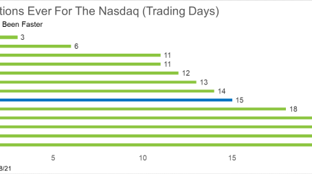 The Nasdaq Moves To A Correction; Why That Could Be Good News