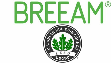 How to maximise BREEAM and LEED credits using water and energy saving products from Techno Green