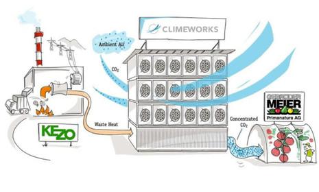 Climeworks veut nettoyer notre atmosphere, rien que ça !